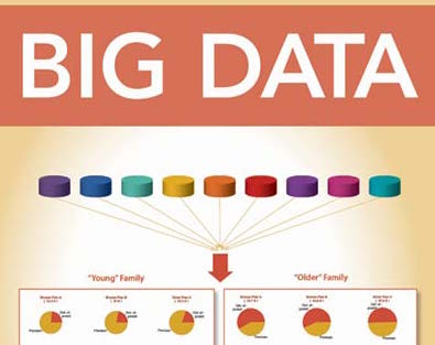 """""""Big Data"""" Call for Papers: Special Issue on Social and Technical Trade-Offs"""